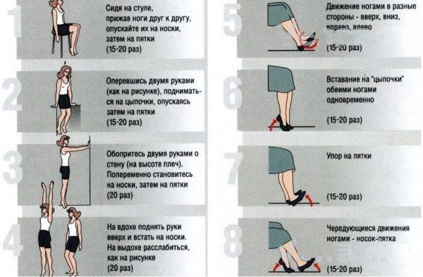 Комплекс упражнений при варикозе