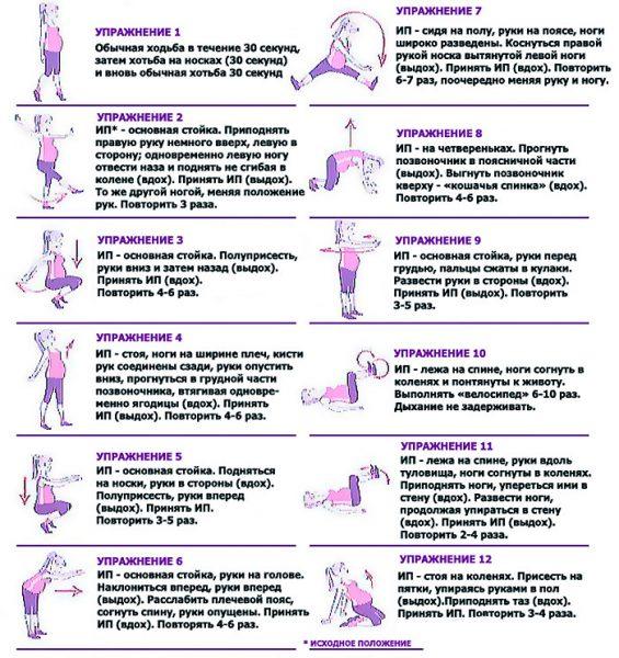 Гимнастика для беременных при болях в спине: примеры упражнений