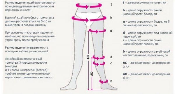 Измерения для определения размера компрессионного белья
