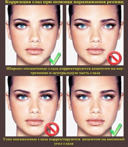 Коррекция глаз при помощи наращивания ресниц — далеко и близко посаженные глаза