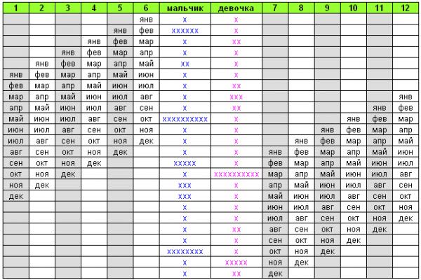 Вторая таблица японского календаря