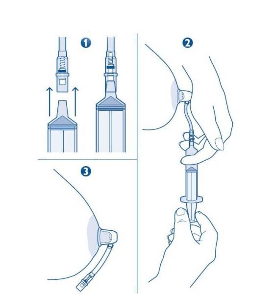 устройство для вытягивания соска