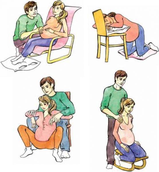 Позы беременной во время схваток